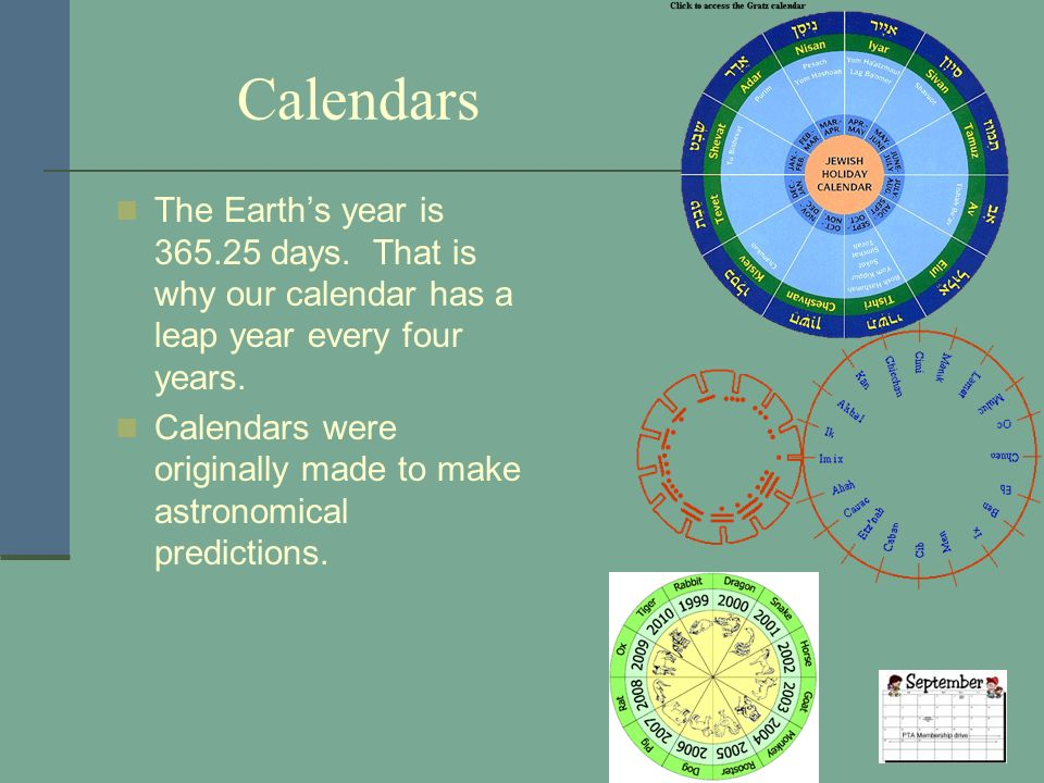 CalendarsThe Earth's year is 365.25 days. That is why our calendar has a leap year every four years.