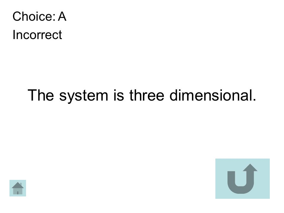 The system is three dimensional.