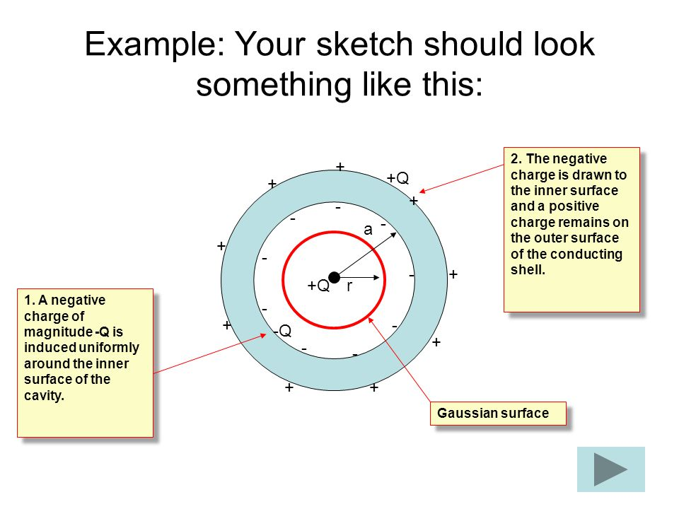 Example: Your sketch should look something like this: