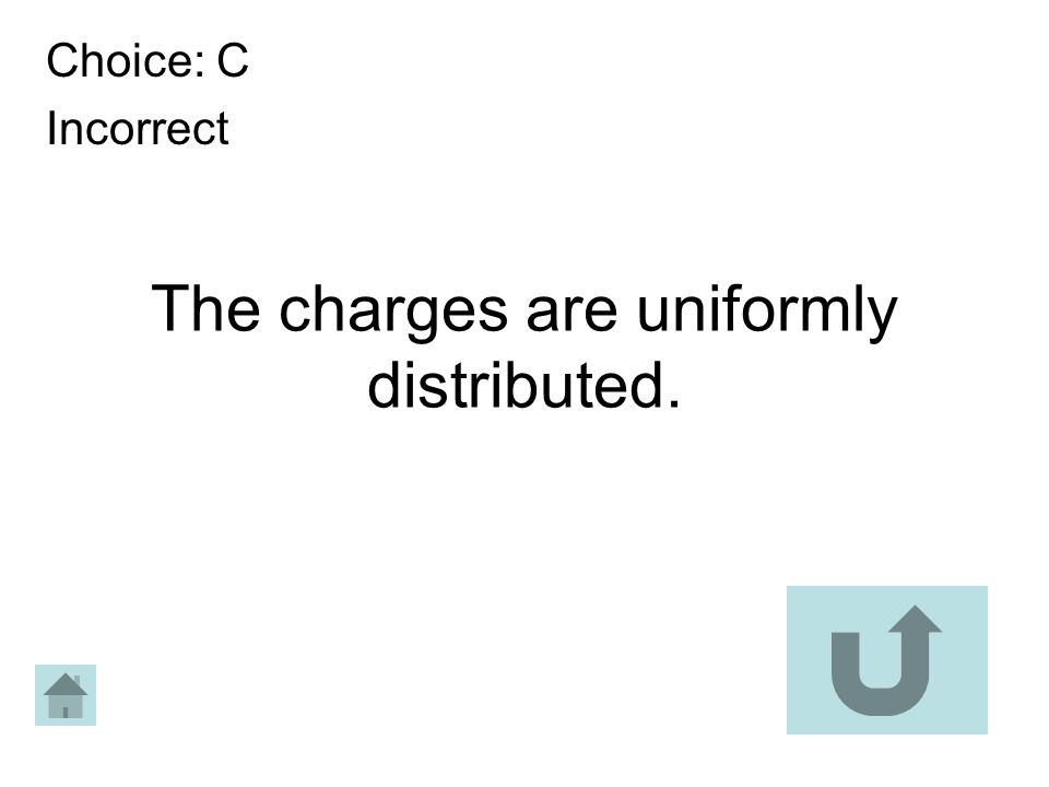 The charges are uniformly distributed.