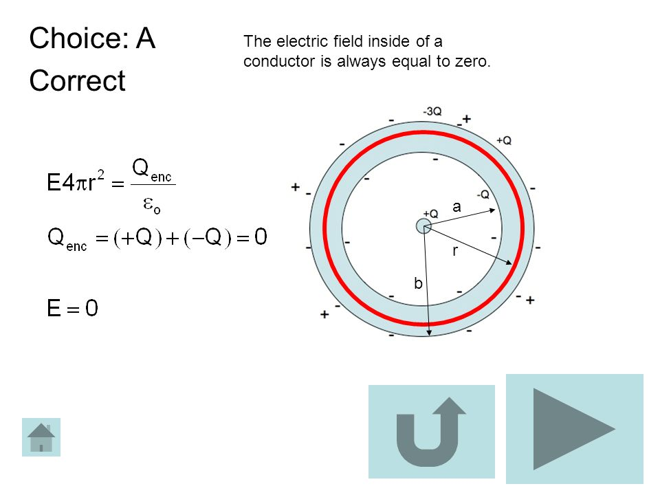 Choice: A Correct The electric field inside of a conductor is always equal to zero. a r b