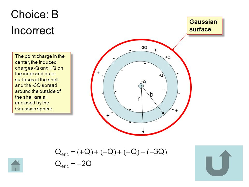 Choice: B Incorrect Gaussian surface b r