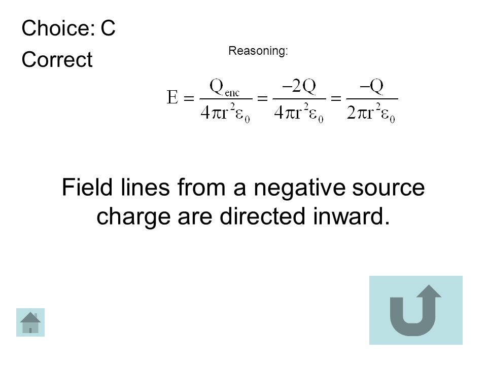 Field lines from a negative source charge are directed inward.