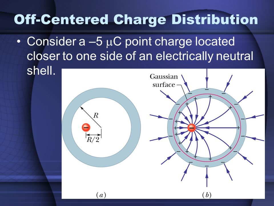 Off-Centered Charge Distribution
