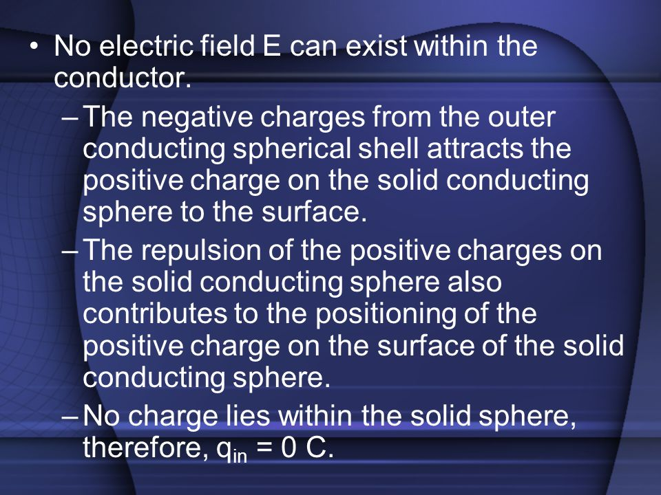 No electric field E can exist within the conductor.