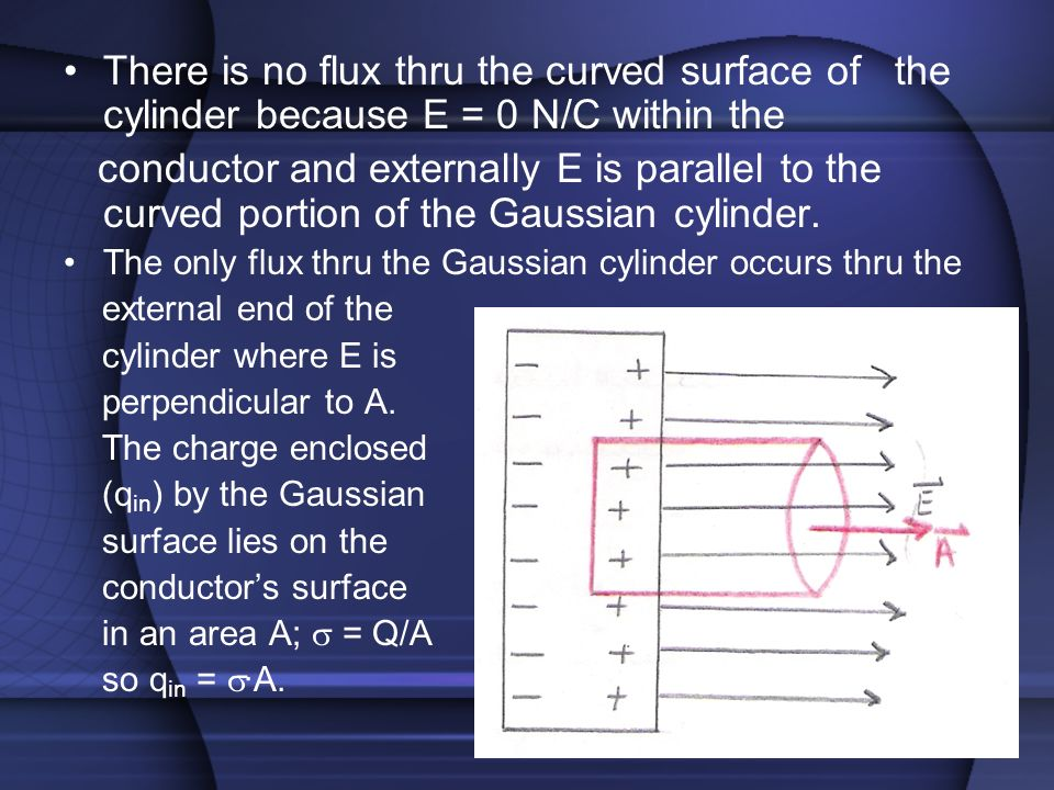 There is no flux thru the curved surface of the cylinder because E = 0 N/C within the