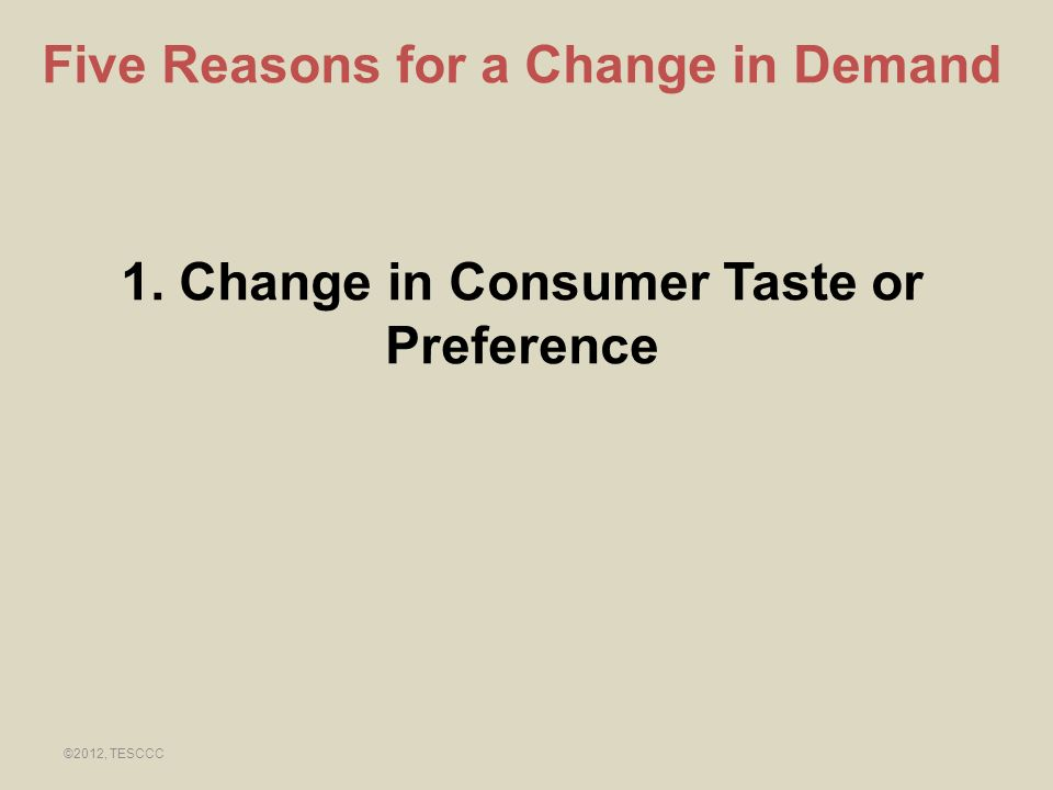 Five Reasons for a Change in Demand