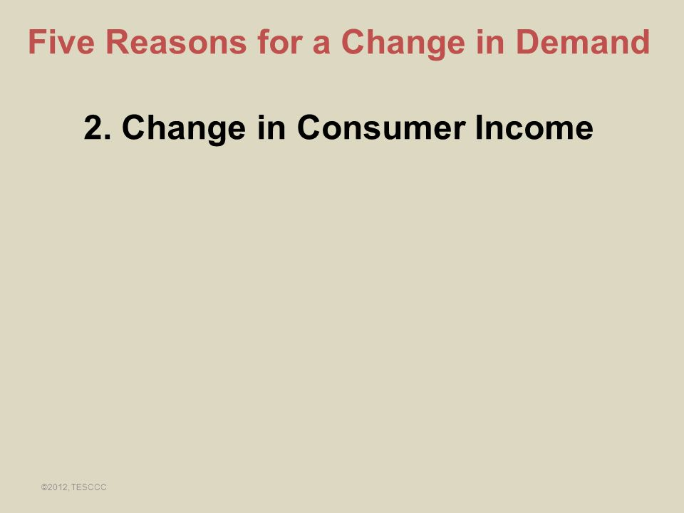Five Reasons for a Change in Demand 2. Change in Consumer Income