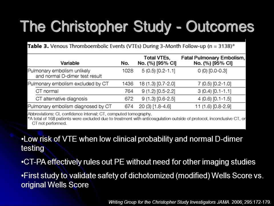 The Christopher Study - Outcomes