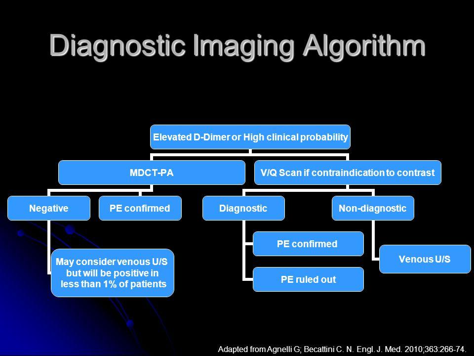Diagnostic Imaging Algorithm