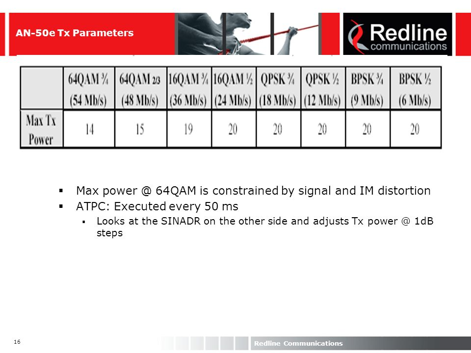 Max power @ 64QAM is constrained by signal and IM distortion