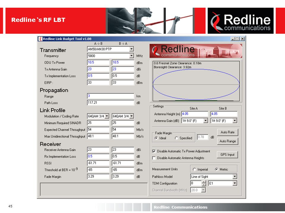Redline 's RF LBT Redline Communications