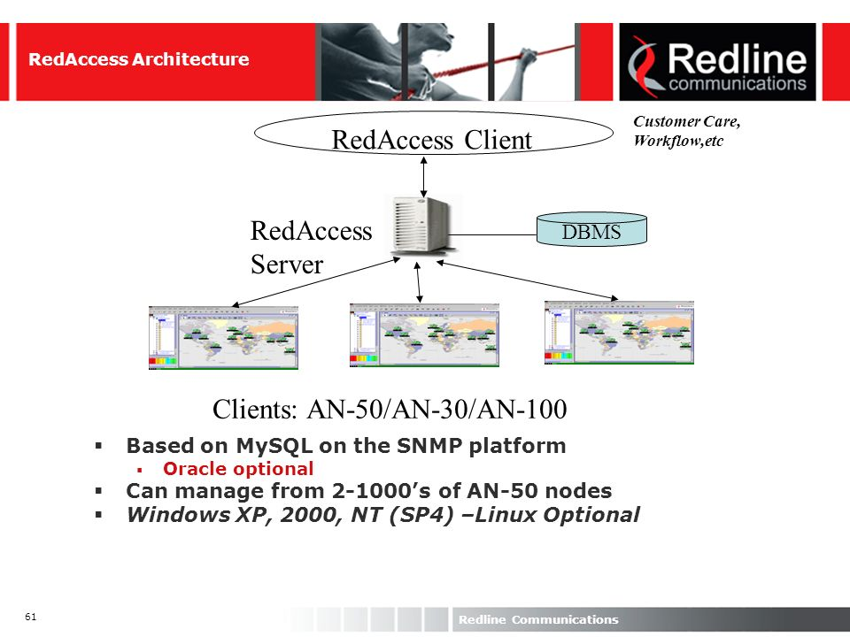 RedAccess Architecture