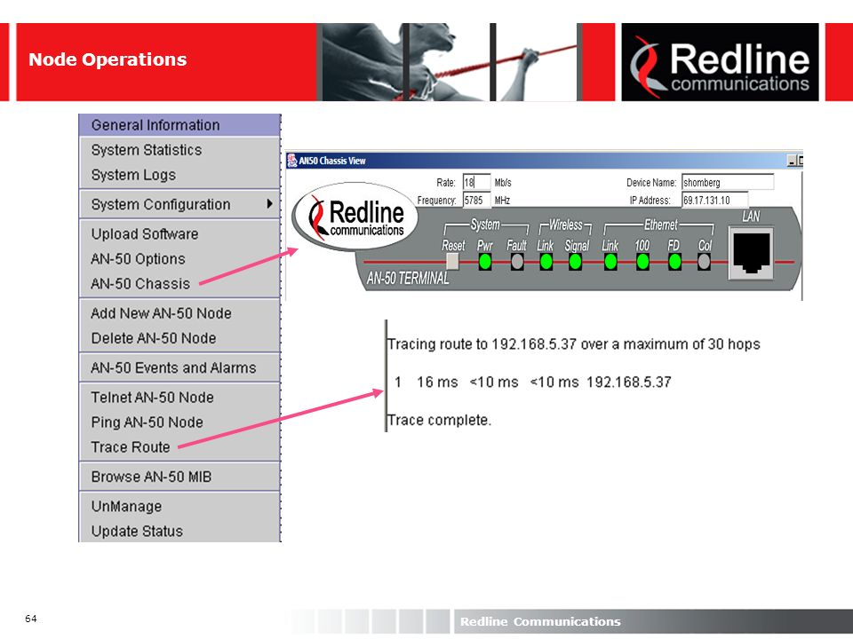 Node Operations Redline Communications