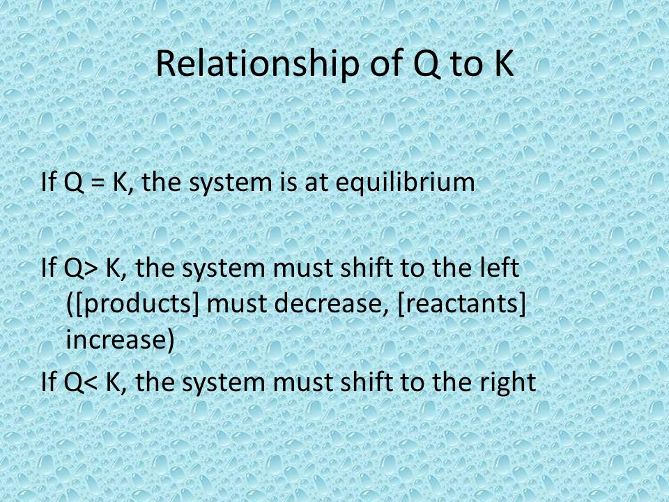 Relationship of Q to K
