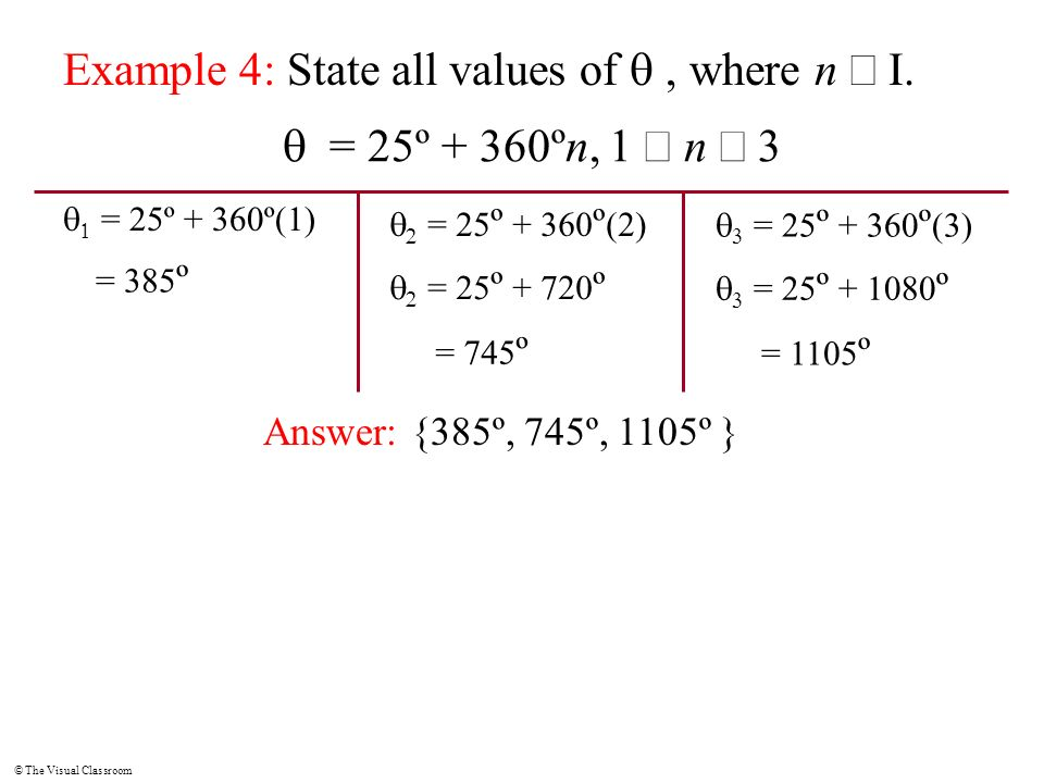 Example 4: State all values of q , where n Î I.
