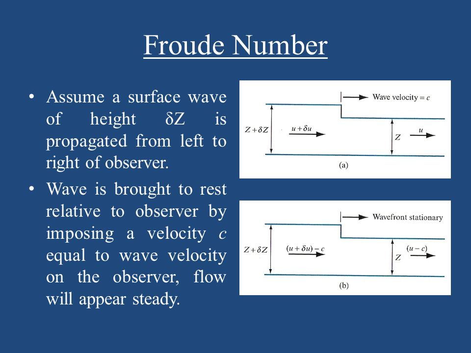 Froude Number Assume a surface wave of height δZ is propagated from left to right of observer.