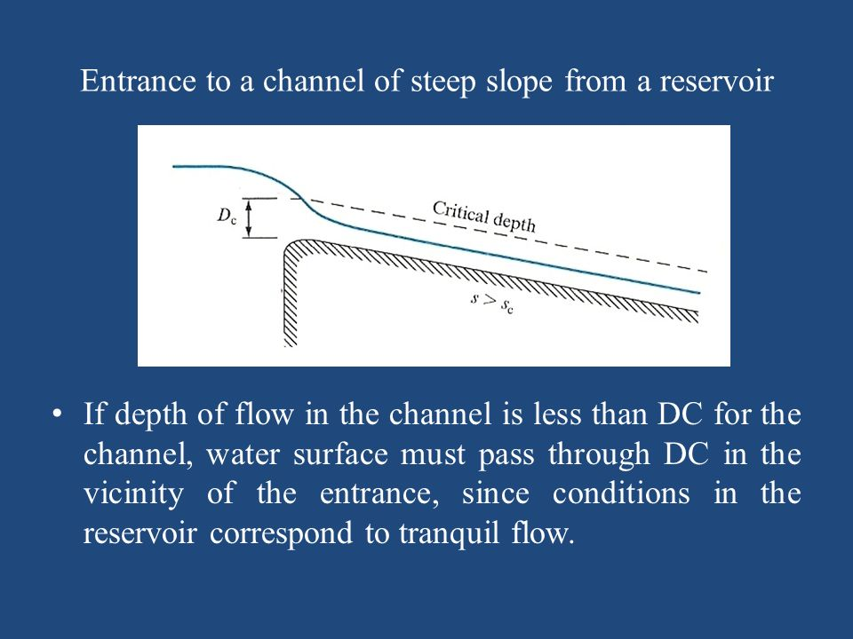 Entrance to a channel of steep slope from a reservoir