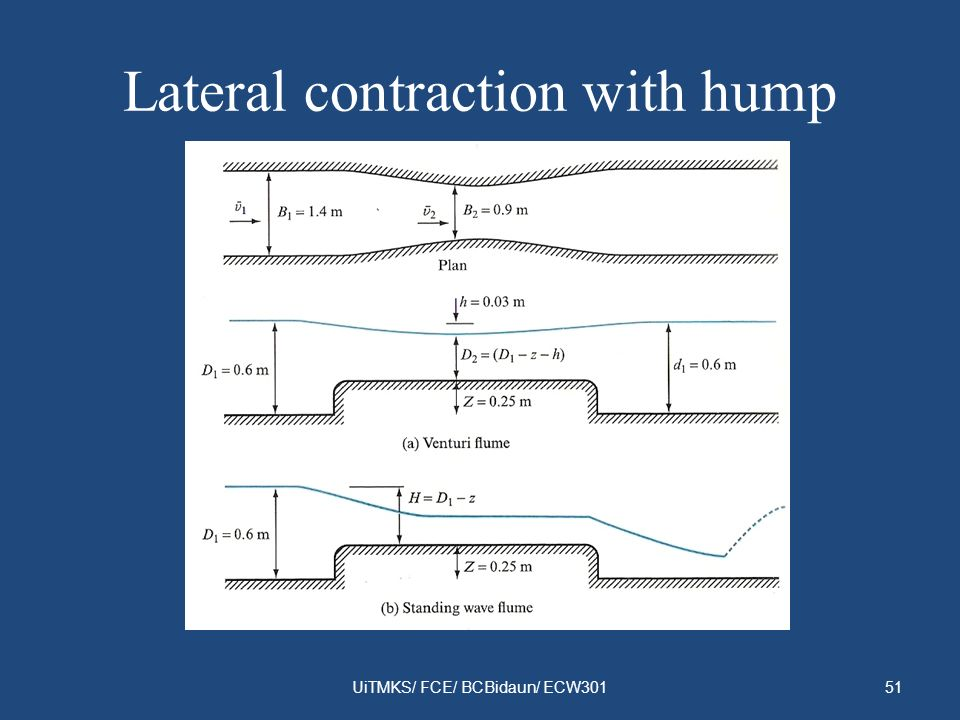 Lateral contraction with hump