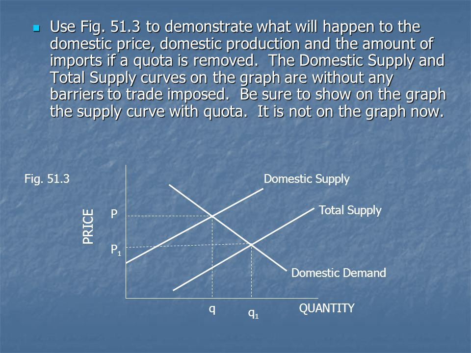 Use Fig. 51.3 to demonstrate what will happen to the domestic price, domestic production and the amount of imports if a quota is removed. The Domestic Supply and Total Supply curves on the graph are without any barriers to trade imposed. Be sure to show on the graph the supply curve with quota. It is not on the graph now.