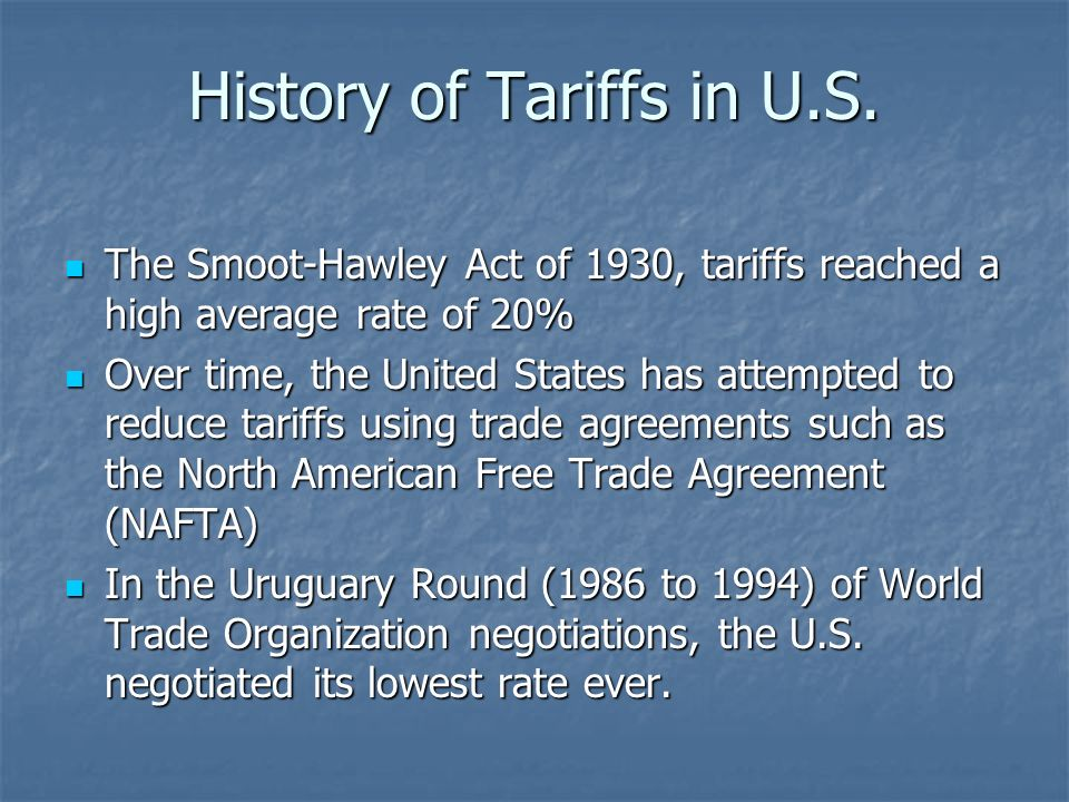 History of Tariffs in U.S.