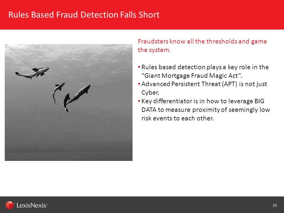 Rules Based Fraud Detection Falls Short