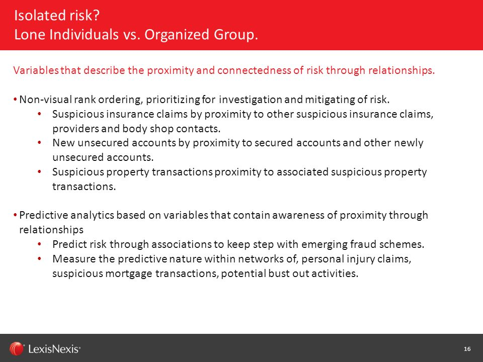 Isolated risk Lone Individuals vs. Organized Group.