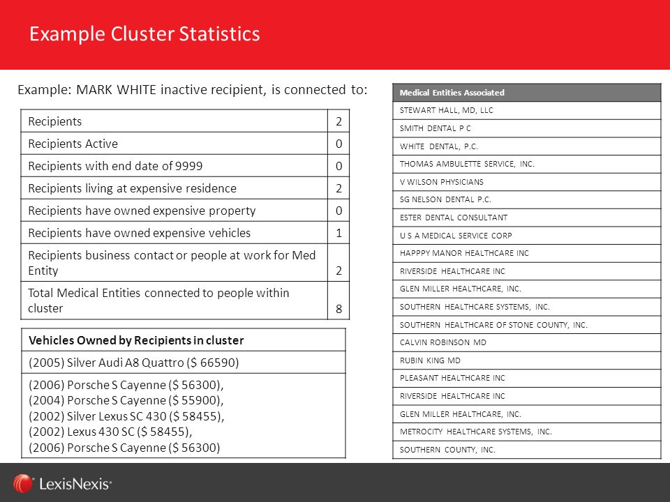 Example Cluster Statistics
