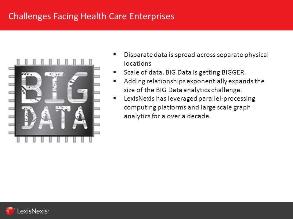 Challenges Facing Health Care Enterprises