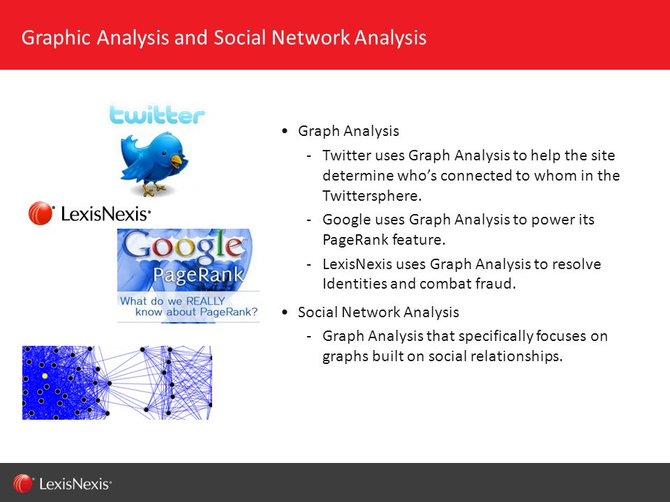 Graphic Analysis and Social Network Analysis