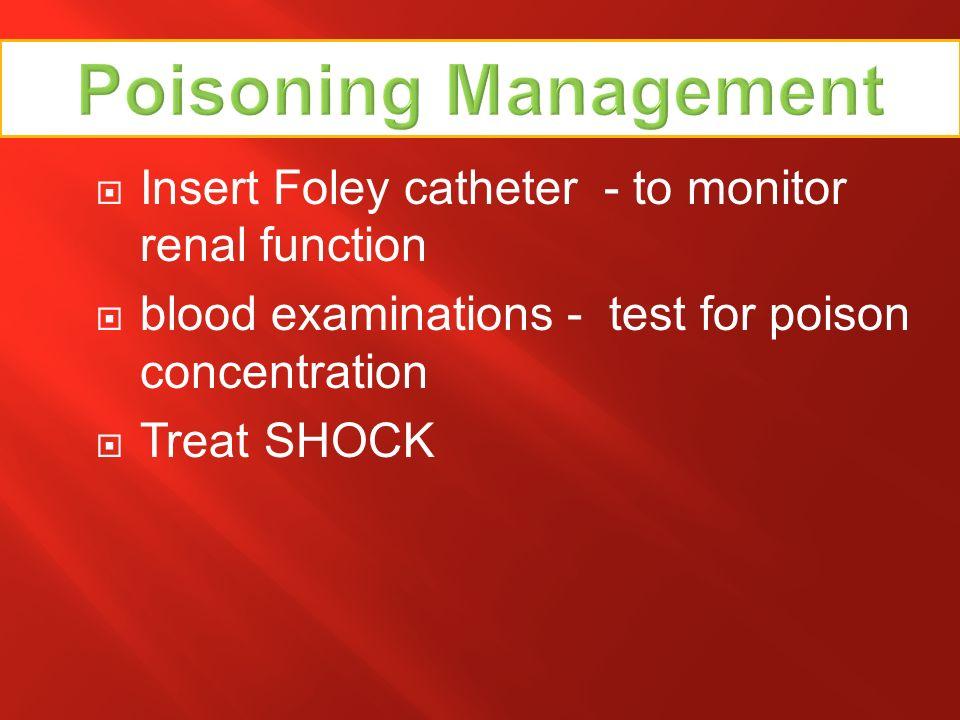 Poisoning Management Poisoning Management