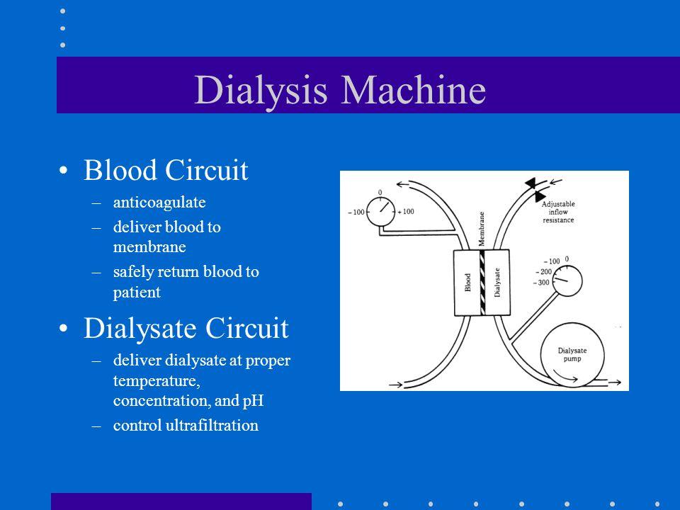 Dialysis Machine Blood Circuit Dialysate Circuit anticoagulate
