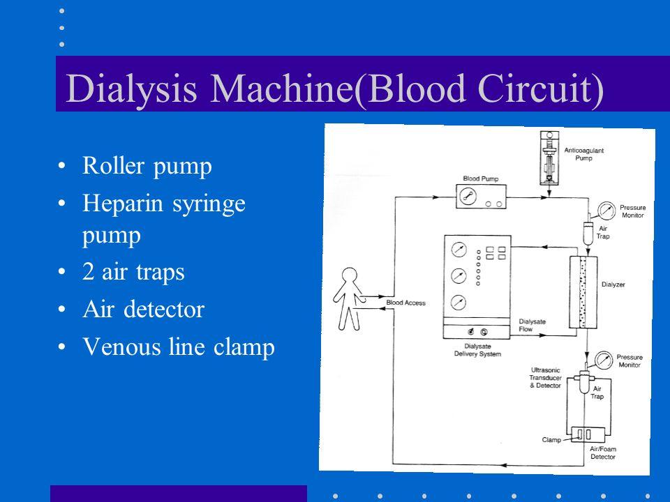 Dialysis Machine(Blood Circuit)