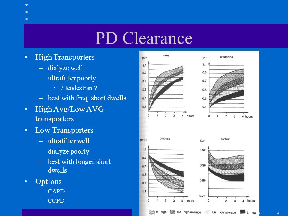 PD Clearance High Transporters High Avg/Low AVG transporters