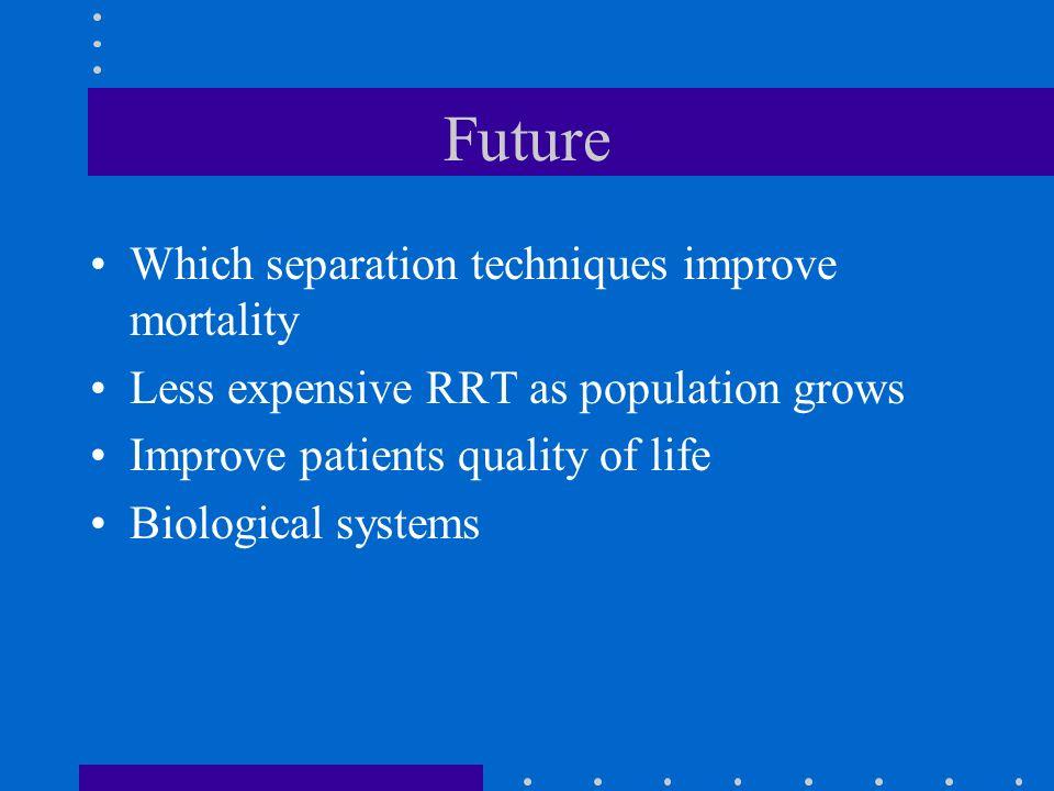 Future Which separation techniques improve mortality