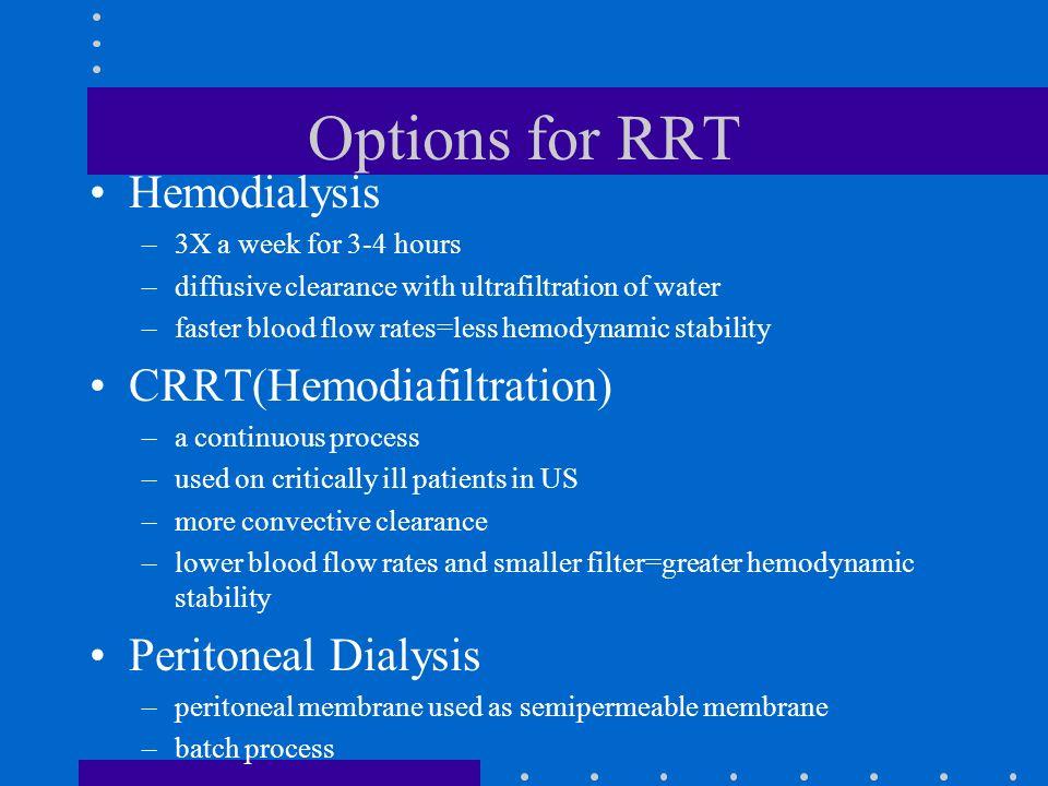 Options for RRT Hemodialysis CRRT(Hemodiafiltration)