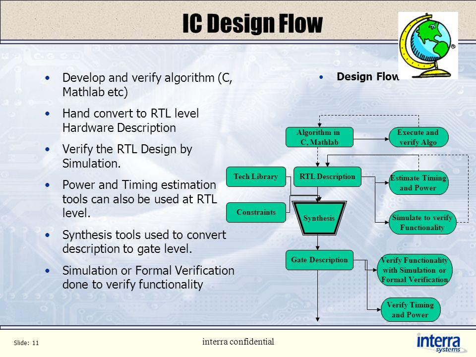 IC Design Flow Develop and verify algorithm (C, Mathlab etc)