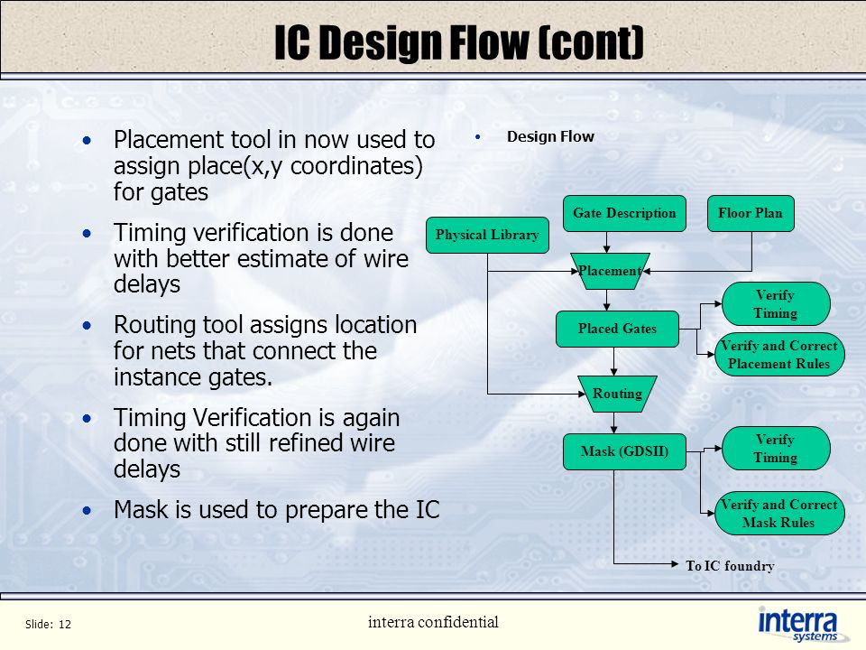 IC Design Flow (cont) Placement tool in now used to assign place(x,y coordinates) for gates.