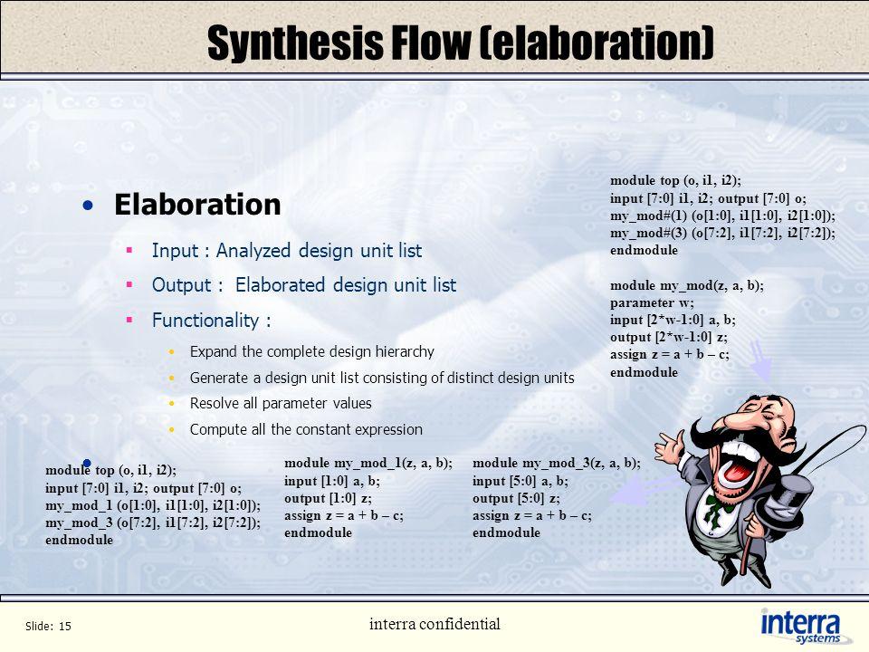 Synthesis Flow (elaboration)