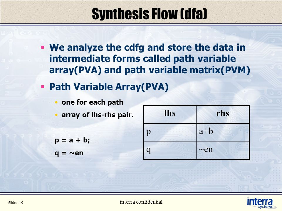 Synthesis Flow (dfa) We analyze the cdfg and store the data in intermediate forms called path variable array(PVA) and path variable matrix(PVM)