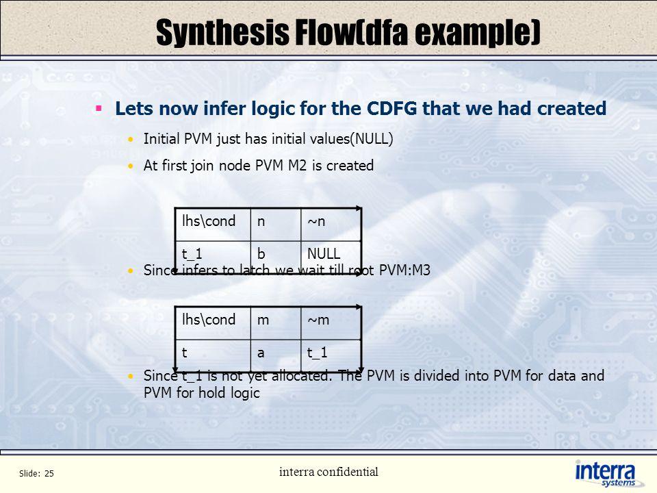Synthesis Flow(dfa example)