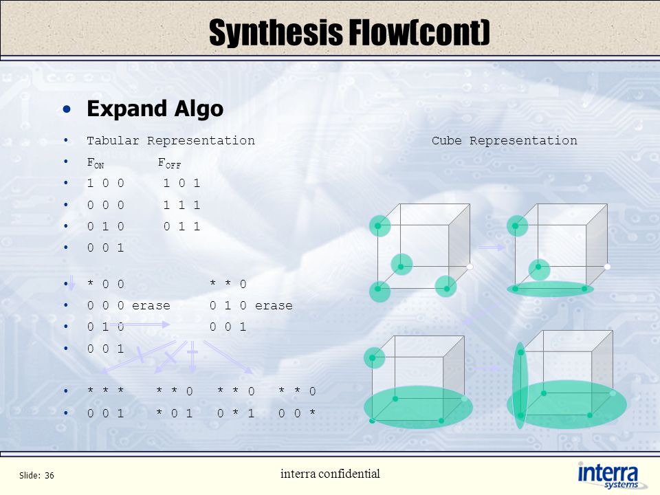Synthesis Flow(cont) Expand Algo