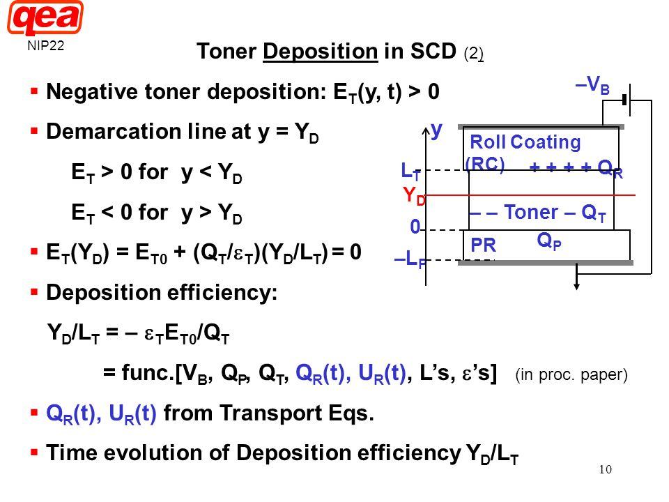 Toner Deposition in SCD (2)