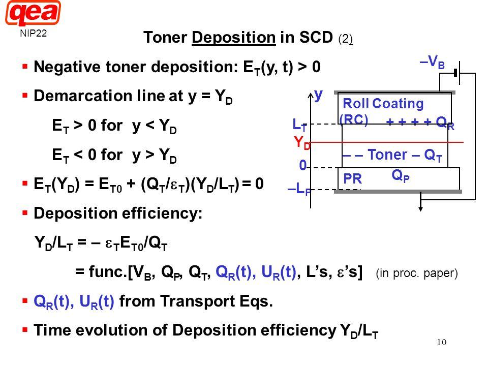 Toner Deposition in SCD (2)