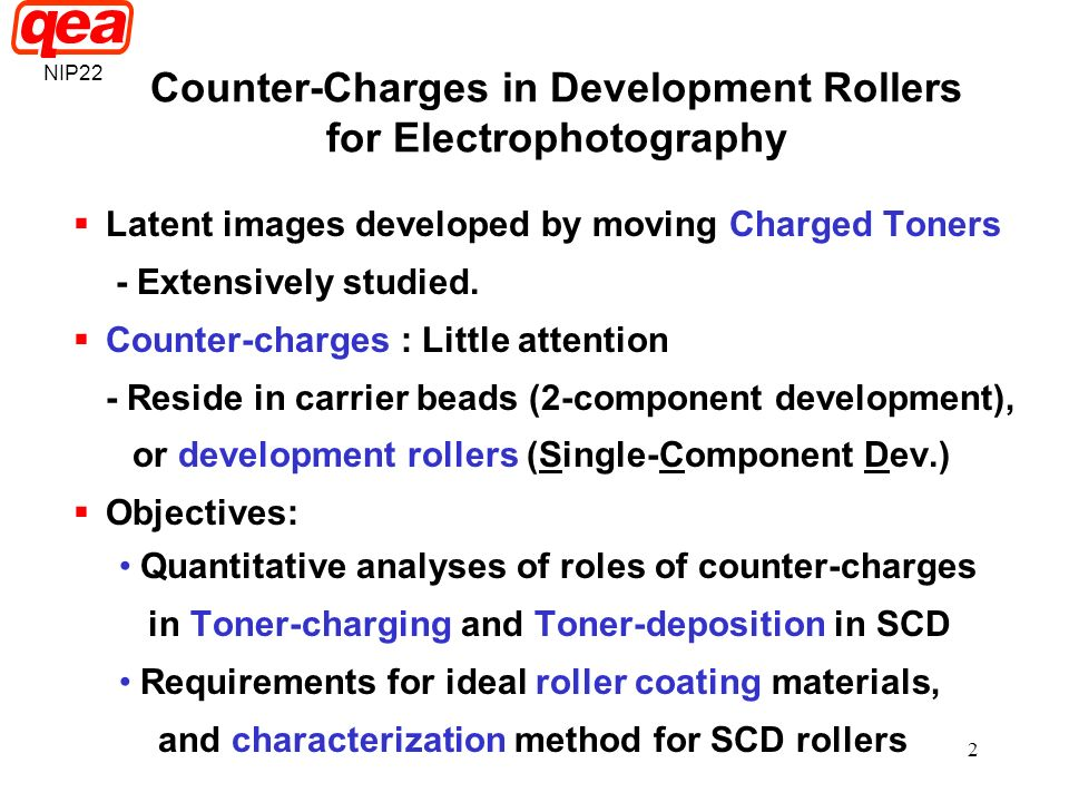 Counter-Charges in Development Rollers for Electrophotography