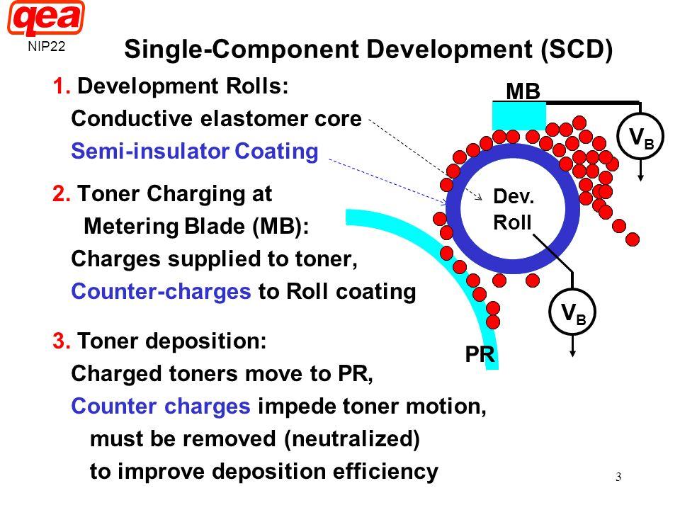 Single-Component Development (SCD)