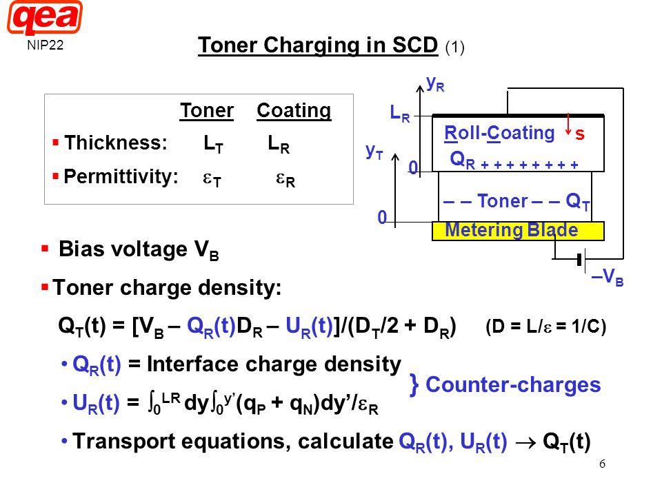 Toner Charging in SCD (1)