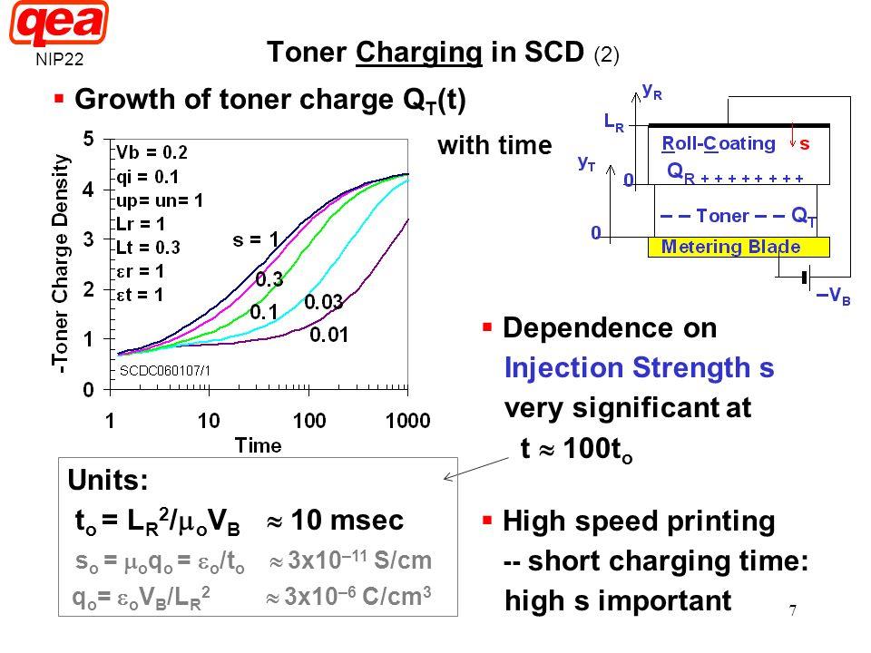 Toner Charging in SCD (2)