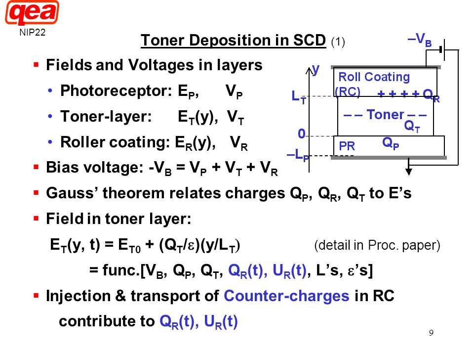 Toner Deposition in SCD (1)