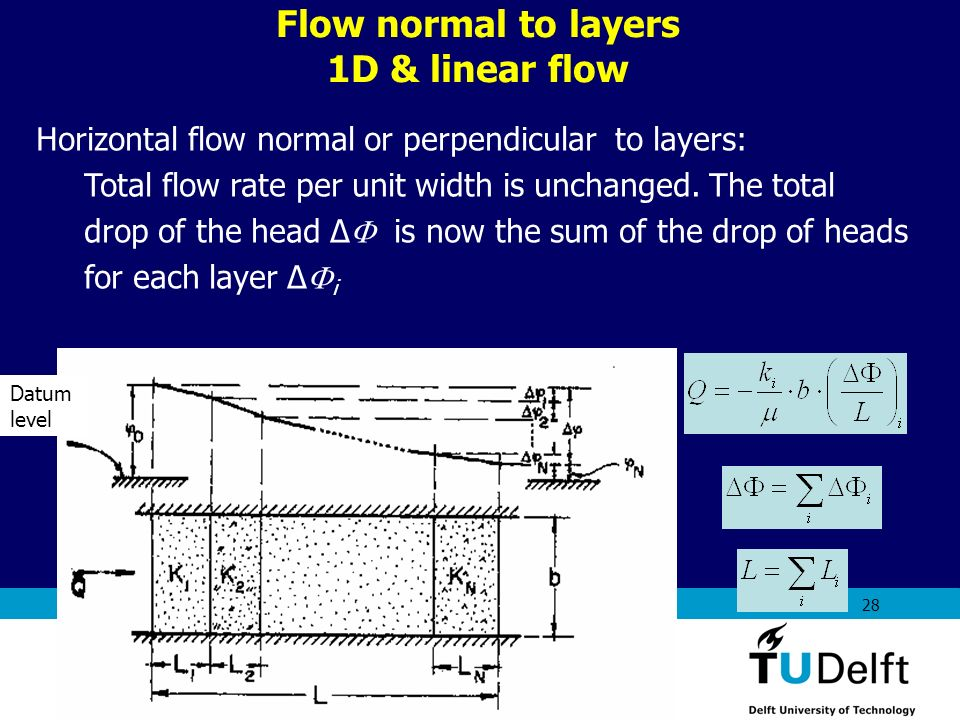 Flow normal to layers 1D & linear flow